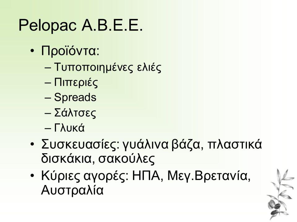 Pelopac A.B.E.E. Προϊόντα: