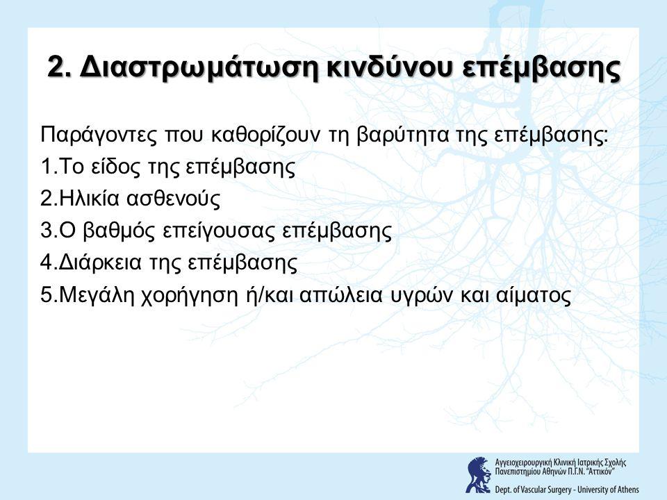 2. Διαστρωμάτωση κινδύνου επέμβασης
