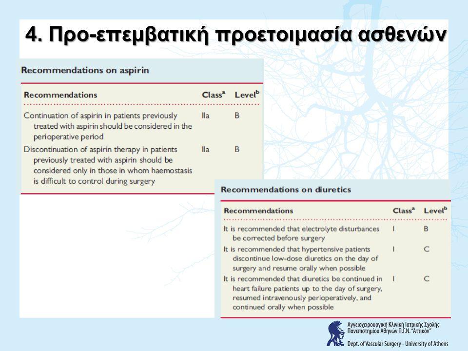4. Προ-επεμβατική προετοιμασία ασθενών