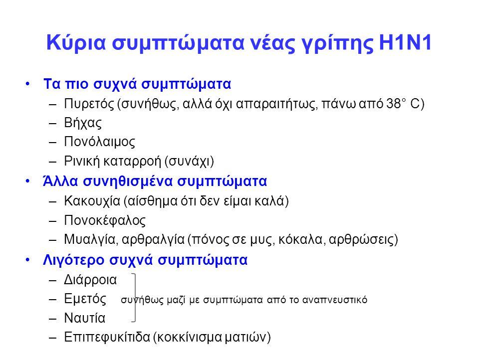 Κύρια συμπτώματα νέας γρίπης Η1Ν1