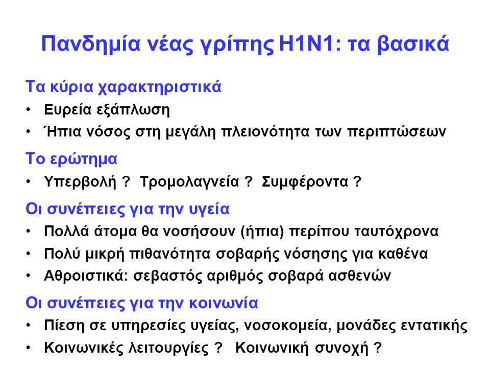 Πανδημία νέας γρίπης Η1Ν1: τα βασικά
