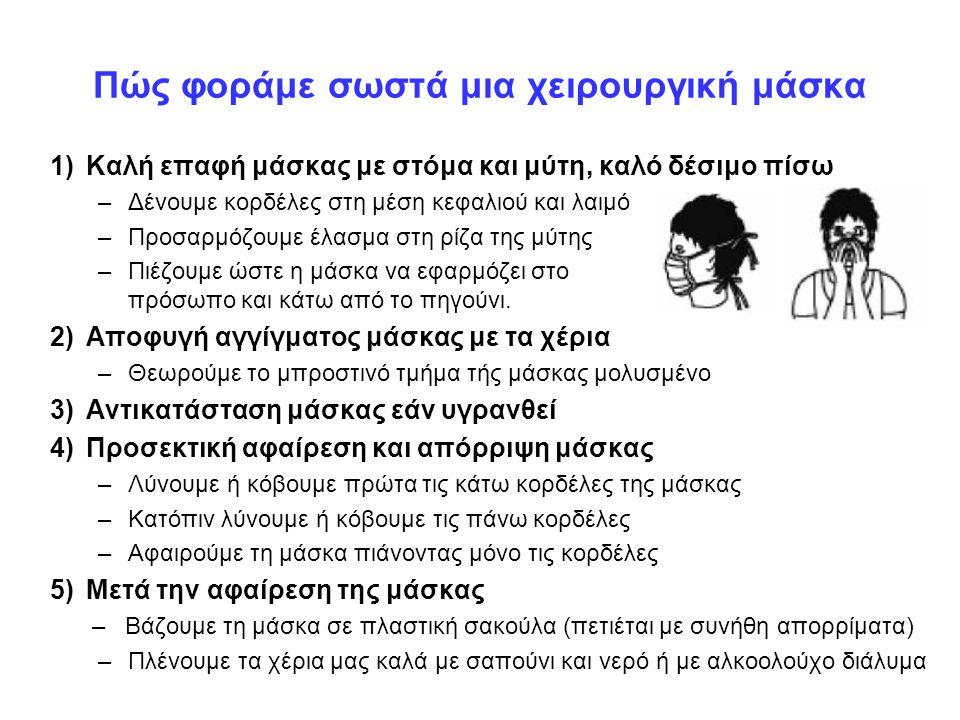 Πώς φοράμε σωστά μια χειρουργική μάσκα