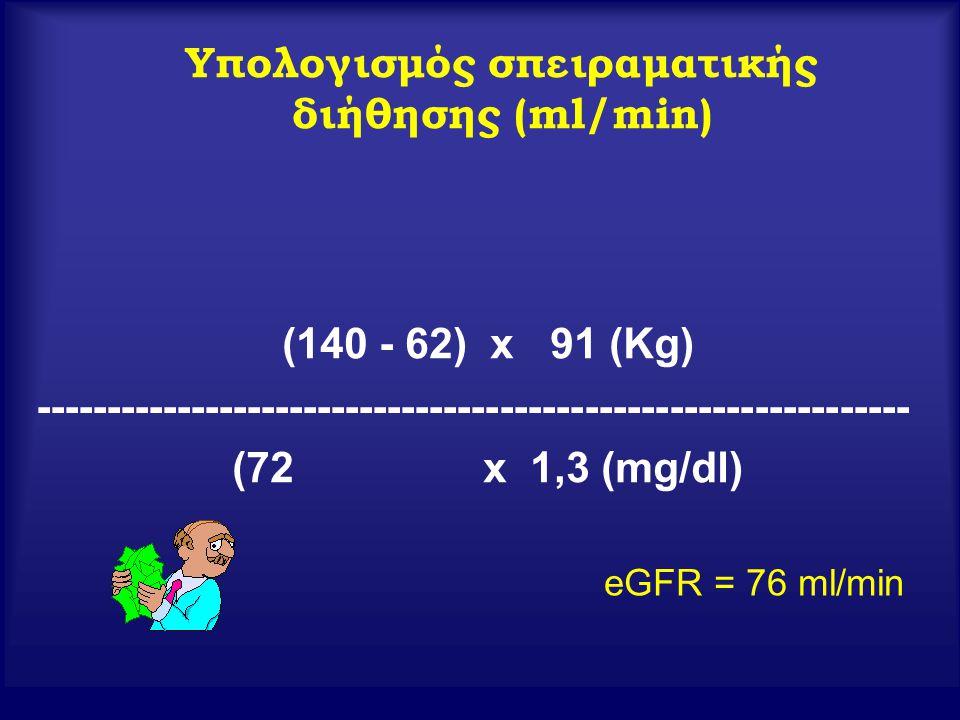Υπολογισμός σπειραματικής διήθησης (ml/min)