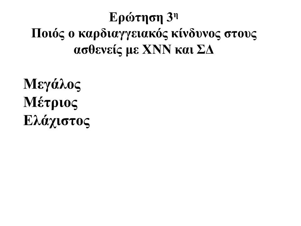 Μεγάλος Μέτριος Ελάχιστος