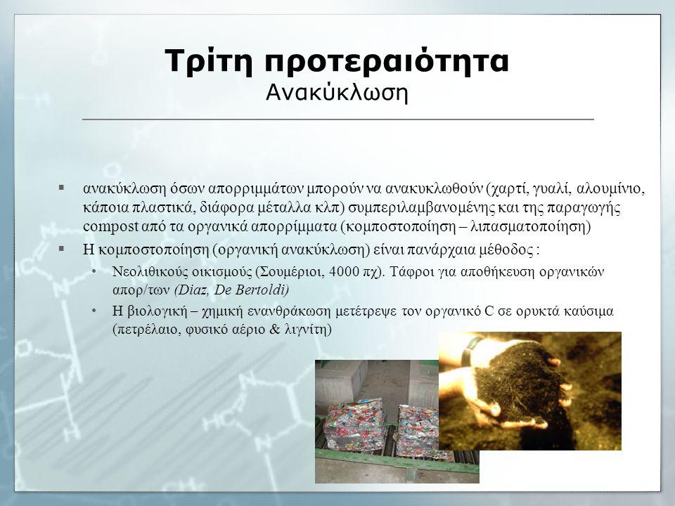 Τρίτη προτεραιότητα Ανακύκλωση