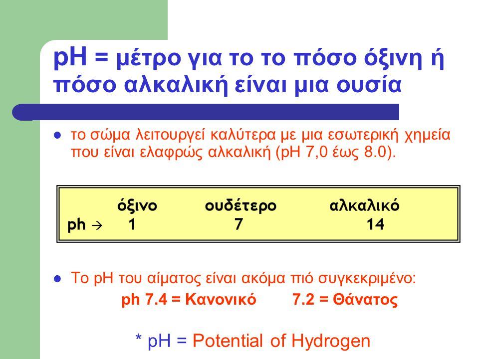 pH = μέτρο για το το πόσο όξινη ή πόσο αλκαλική είναι μια ουσία