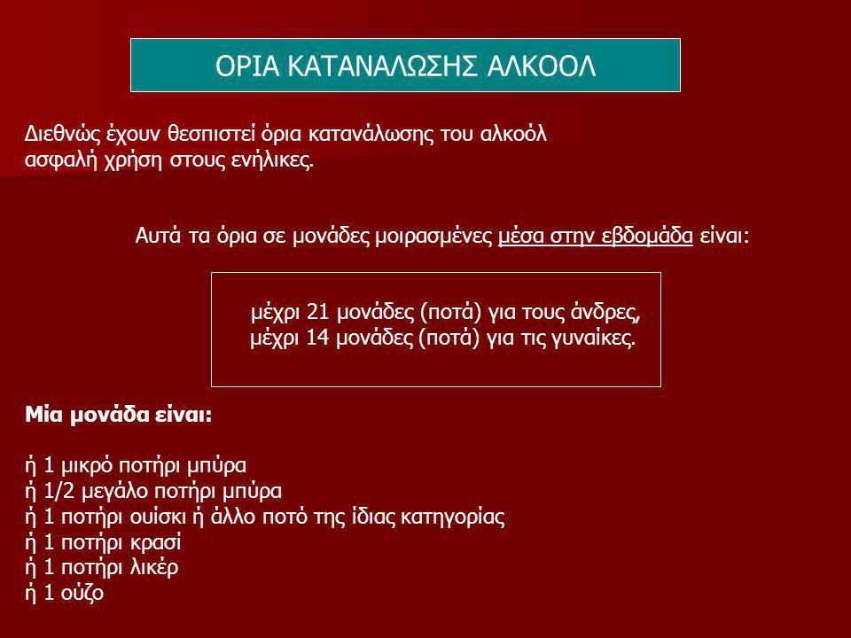 ΟΡΙΑ ΚΑΤΑΝΑΛΩΣΗΣ ΑΛΚΟΟΛ