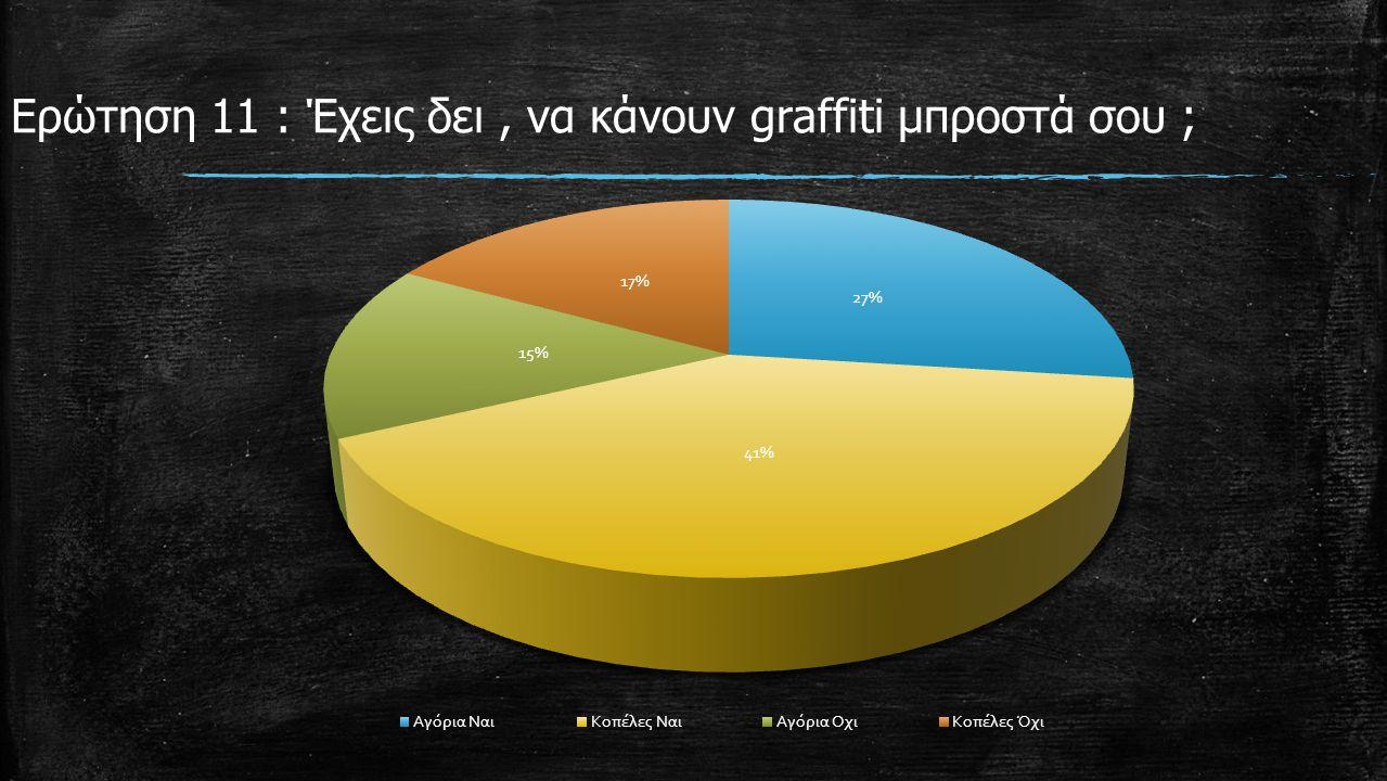 Ερώτηση 11 : Έχεις δει , να κάνουν graffiti μπροστά σου ;