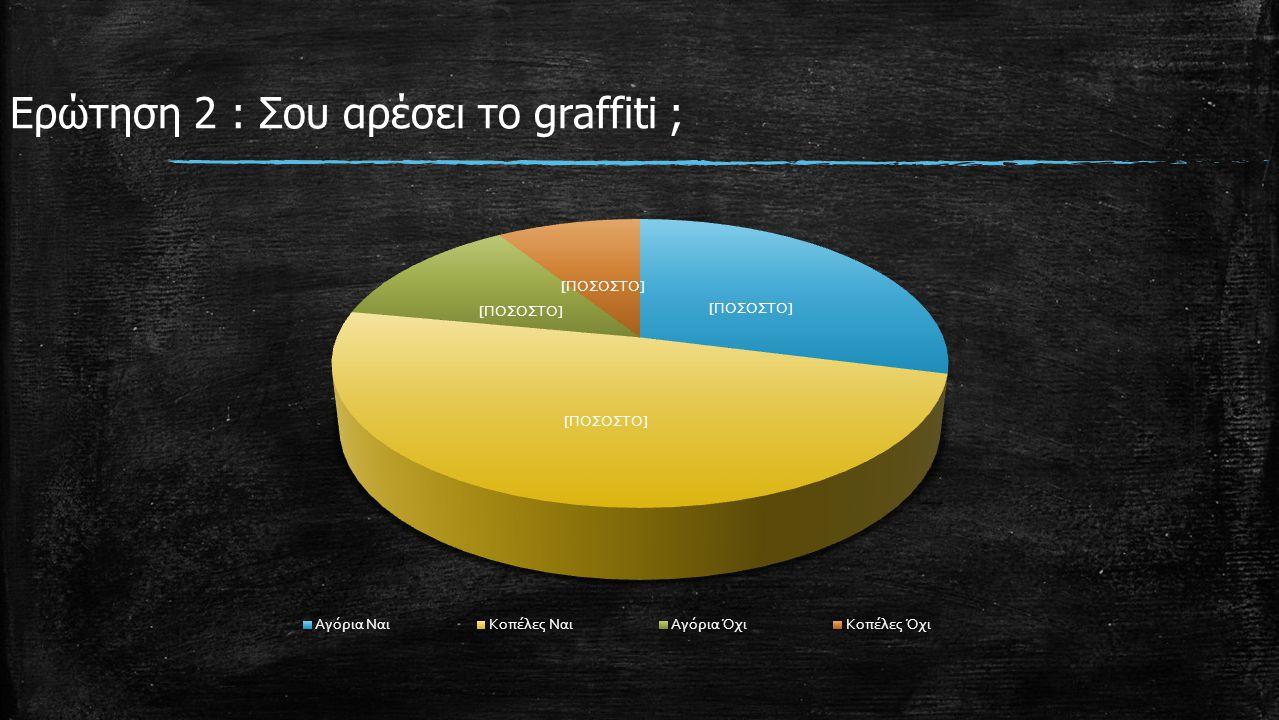 Ερώτηση 2 : Σου αρέσει το graffiti ;