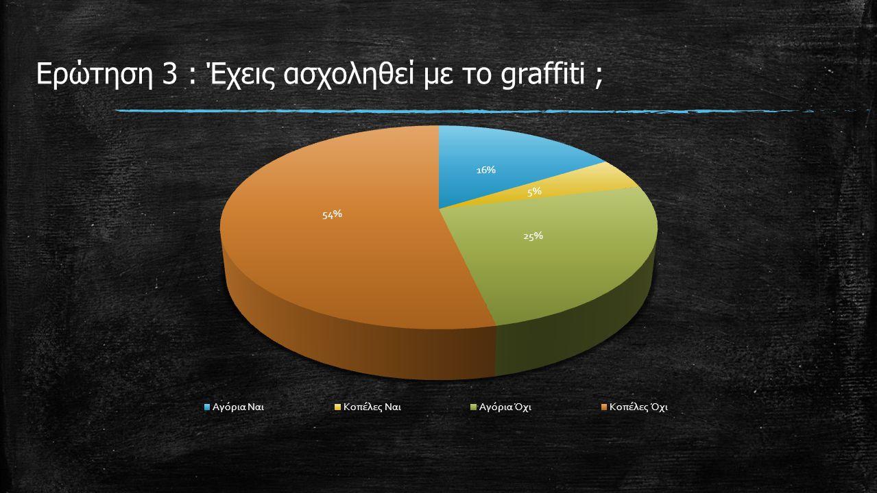 Ερώτηση 3 : Έχεις ασχοληθεί με το graffiti ;
