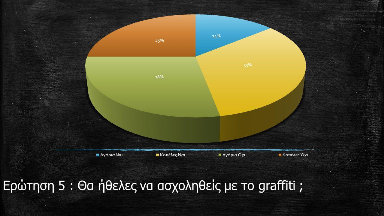 Ερώτηση 5 : Θα ήθελες να ασχοληθείς με το graffiti ;