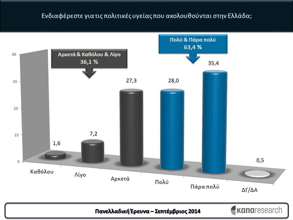 Ενδιαφέρεστε για τις πολιτικές υγείας που ακολουθούνται στην Ελλάδα;