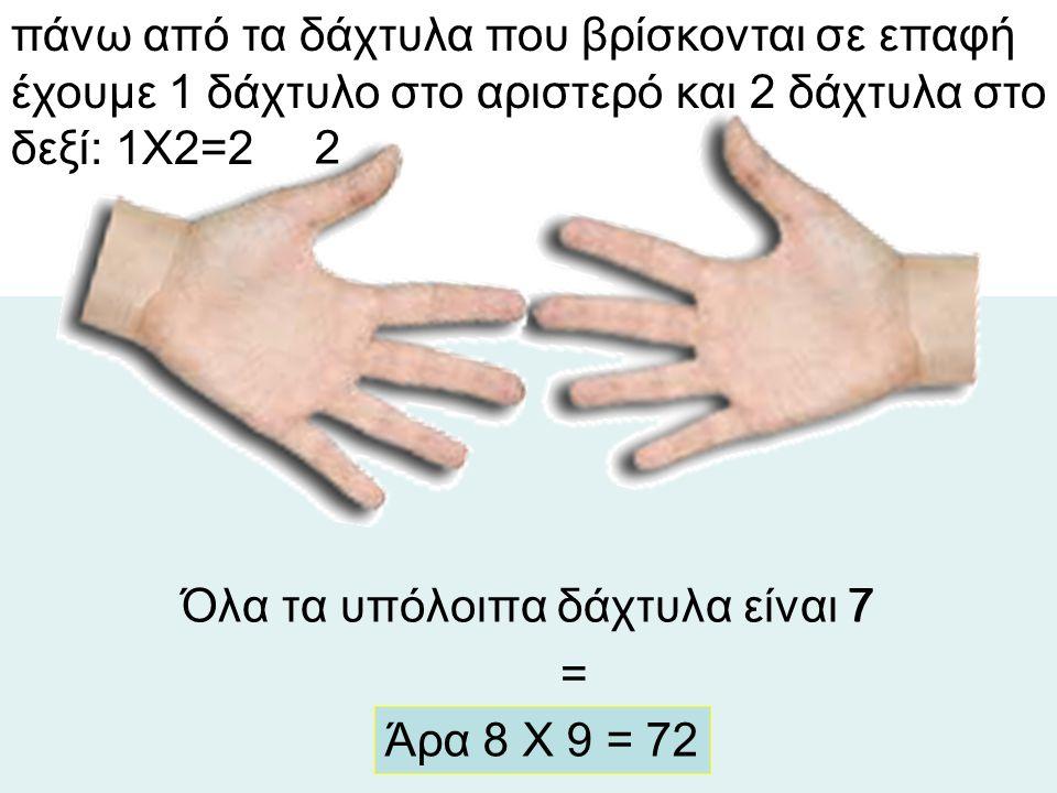 Όλα τα υπόλοιπα δάχτυλα είναι 7 =