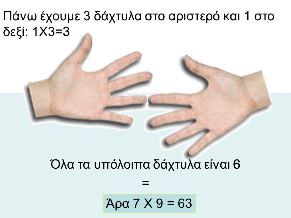 Όλα τα υπόλοιπα δάχτυλα είναι 6