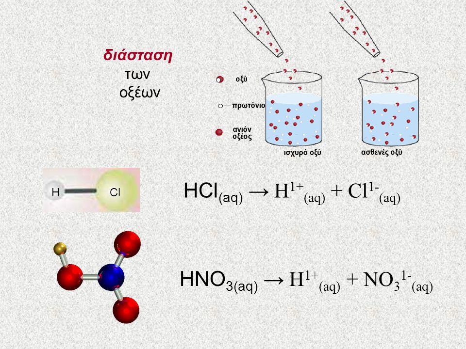 HCl(aq) → H1+(aq) + Cl1-(aq)