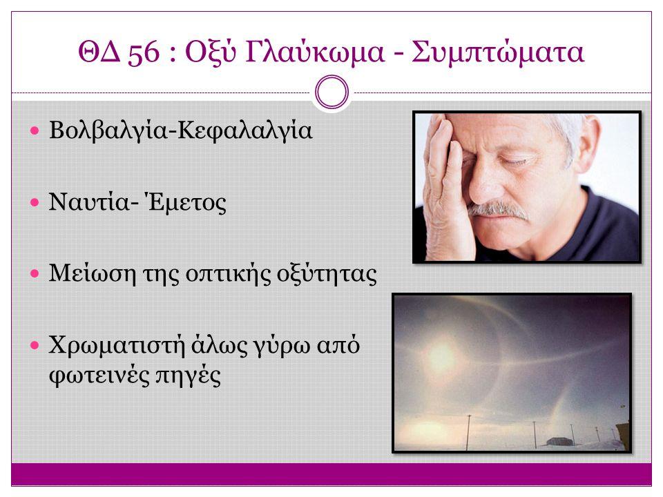 ΘΔ 56 : Οξύ Γλαύκωμα - Συμπτώματα