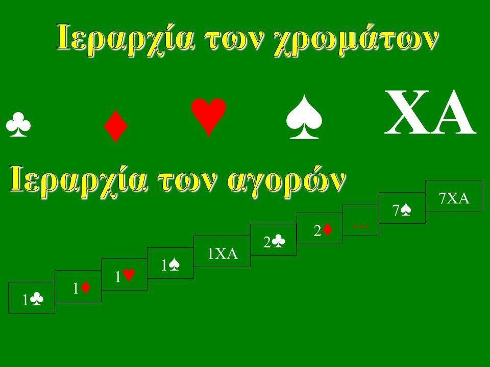♠ ΧΑ ♥ ♦ ♣ Ιεραρχία των χρωμάτων Ιεραρχία των αγορών ... 7ΧΑ 7♠ 2♦ 2♣
