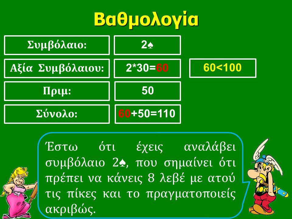 Βαθμολογία Συμβόλαιο: 2♠ Αξία Συμβόλαιου: 2*30=60. 60<100. Πριμ: 50. Σύνολο: 60+50=110.