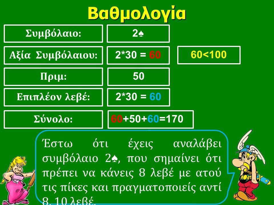 Βαθμολογία Συμβόλαιο: 2♠ Αξία Συμβόλαιου: 2*30 = 60. 60<100. Πριμ: 50. Επιπλέον λεβέ: 2*30 = 60.