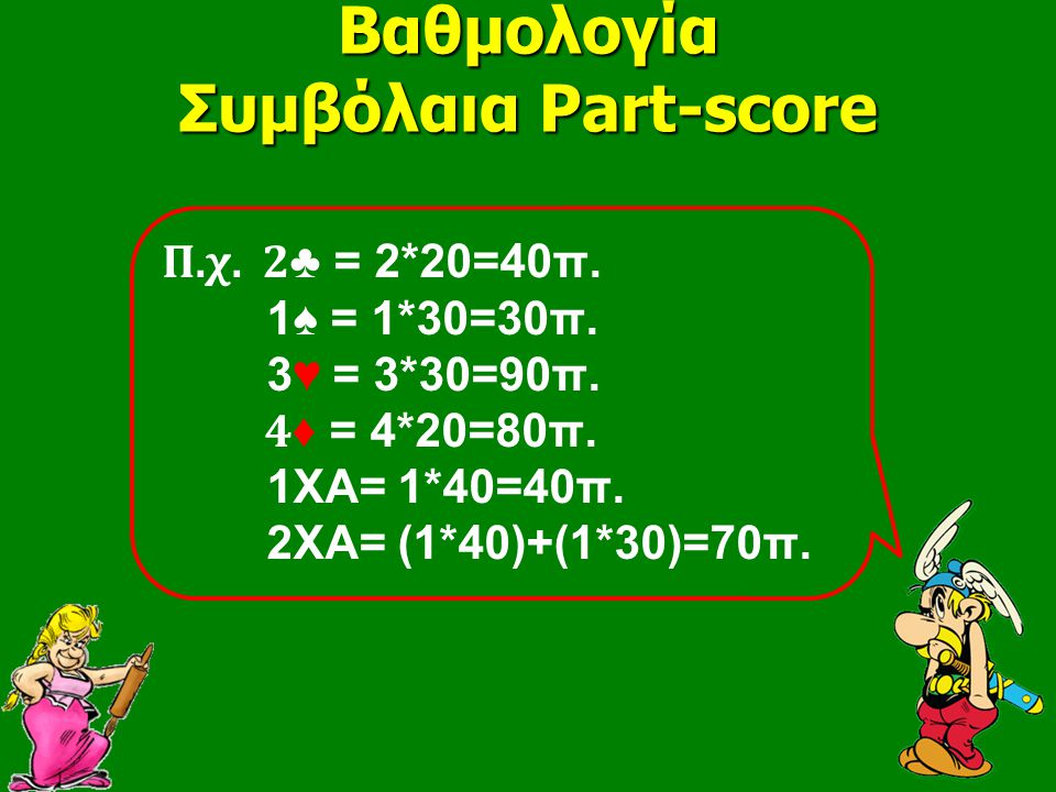 Βαθμολογία Συμβόλαια Part-score