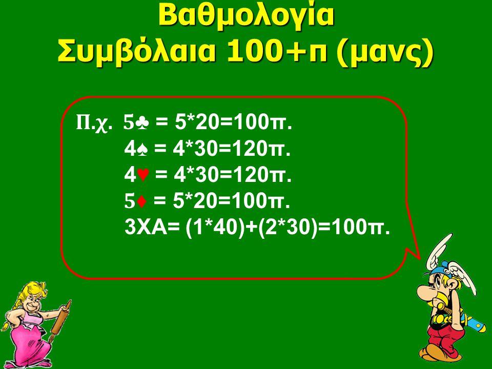 Βαθμολογία Συμβόλαια 100+π (μανς)