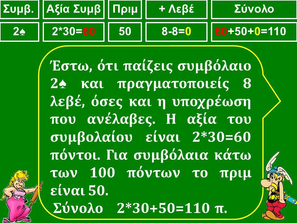 Συμβ. Αξία Συμβ. Πριμ. + Λεβέ. Σύνολο. 2♠ 2*30=60. 50. 8-8=0. 60+50+0=110.