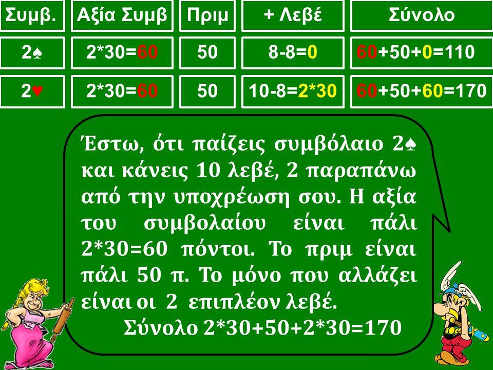 Συμβ. Αξία Συμβ. Πριμ. + Λεβέ. Σύνολο. 2♠ 2*30=60. 50. 8-8=0. 60+50+0=110. 2♥ 2*30=60. 50.