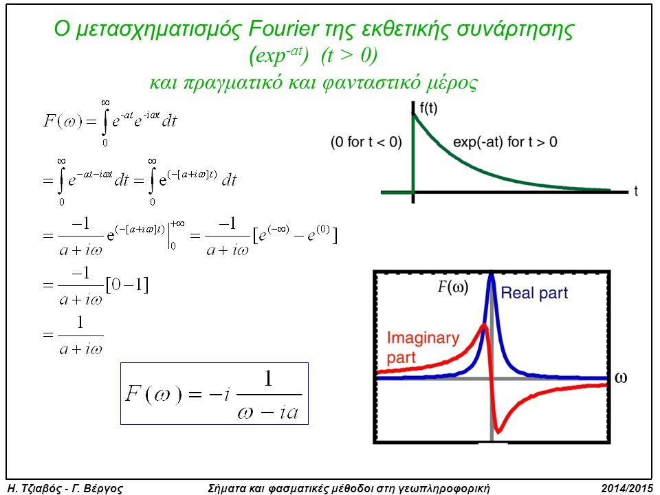 Ο μετασχηματισμός Fourier της εκθετικής συνάρτησης (exp-at) (t > 0) και πραγματικό και φανταστικό μέρος