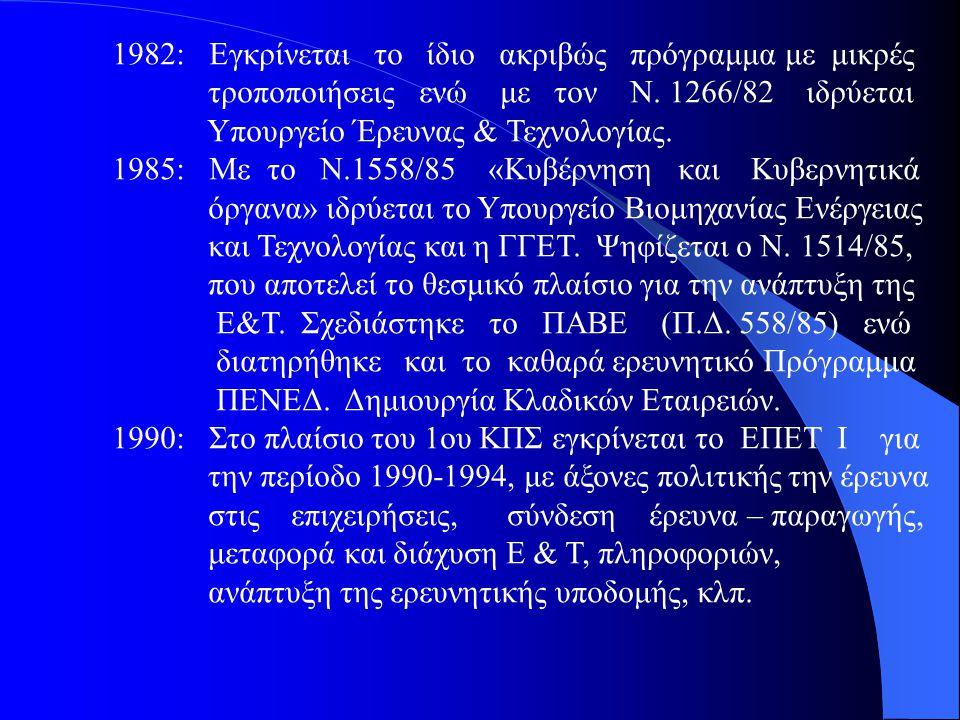 1982: Εγκρίνεται το ίδιο ακριβώς πρόγραμμα με μικρές