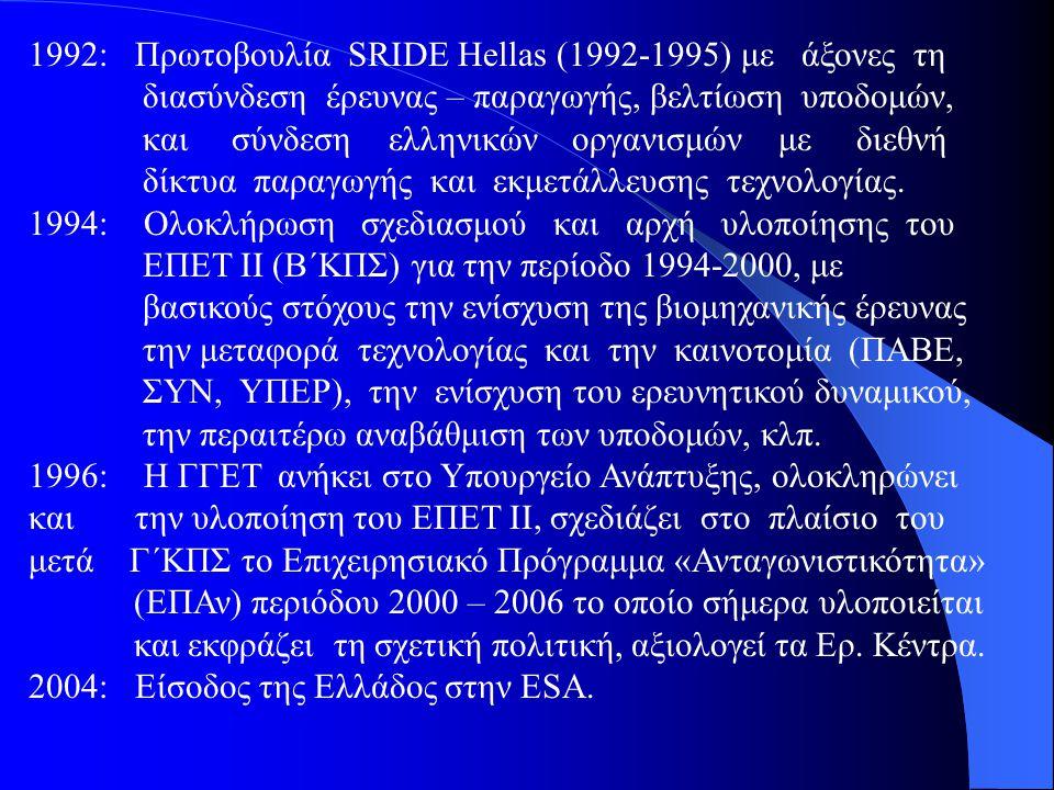1992: Πρωτοβουλία SRIDE Hellas (1992-1995) με άξονες τη