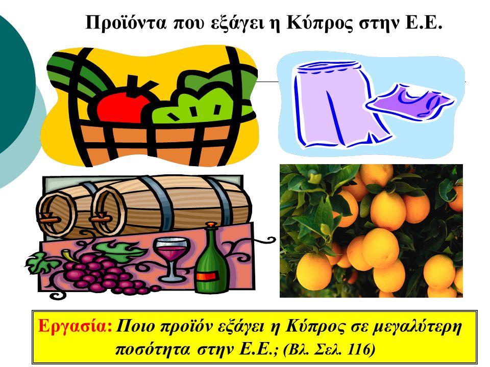 Προϊόντα που εξάγει η Κύπρος στην Ε.Ε.