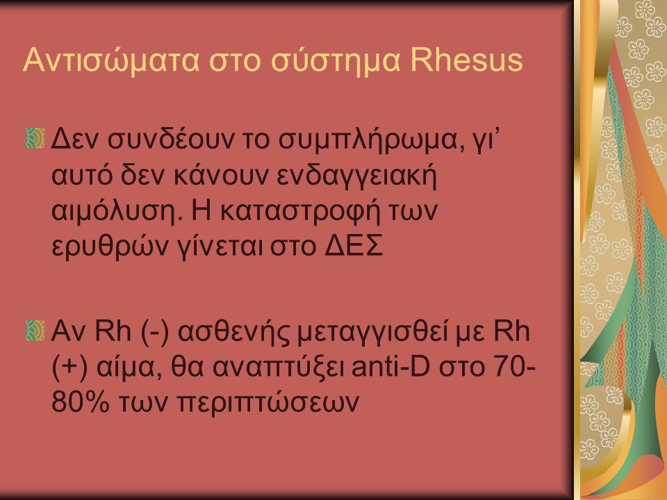 Αντισώματα στο σύστημα Rhesus