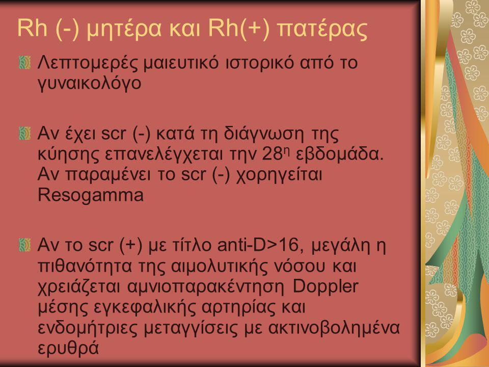 Rh (-) μητέρα και Rh(+) πατέρας