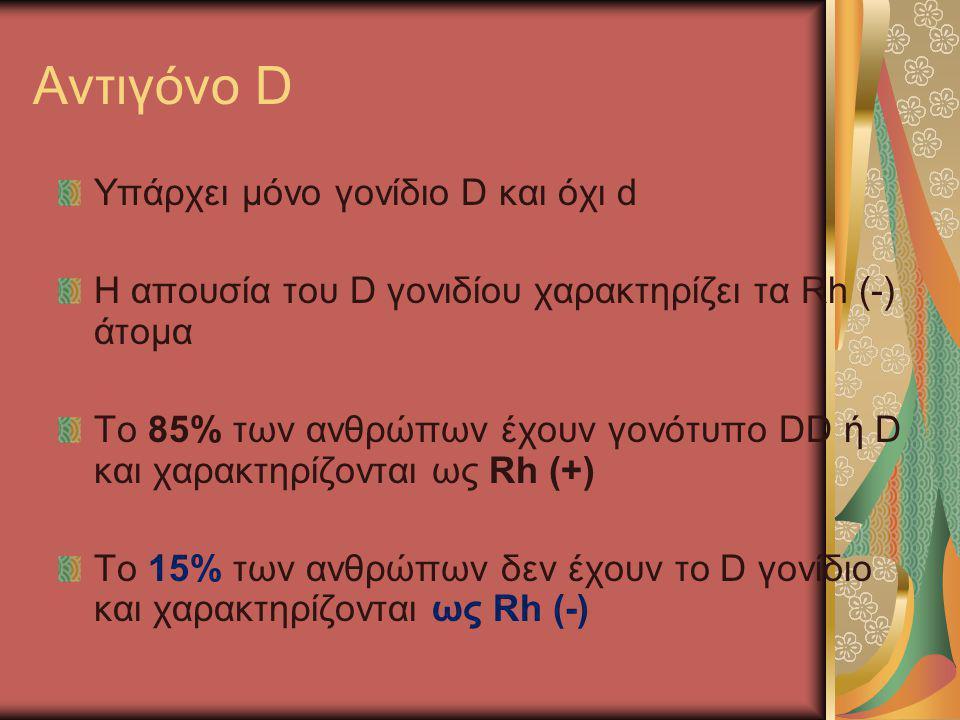 Αντιγόνο D Υπάρχει μόνο γονίδιο D και όχι d