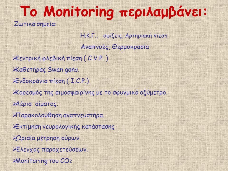 Το Monitoring περιλαμβάνει:
