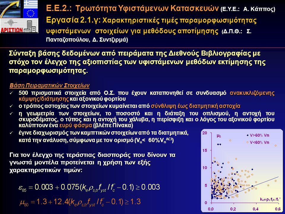 E.E.2.: Τρωτότητα Υφιστάμενων Κατασκευών (Ε.Υ.Ε.: Α. Κάππος)