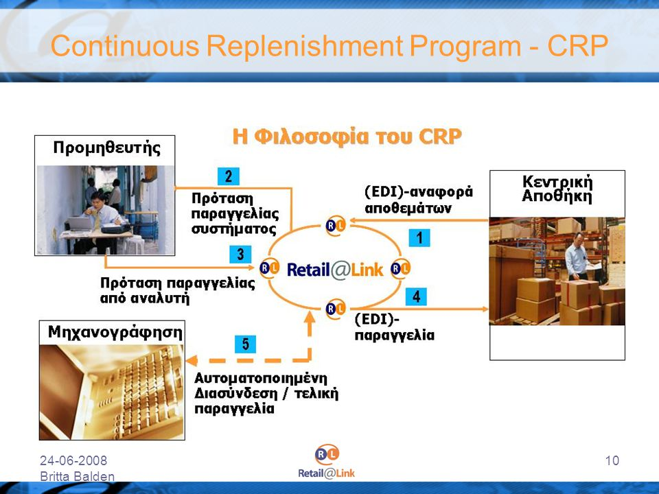 Continuous Replenishment Program - CRP