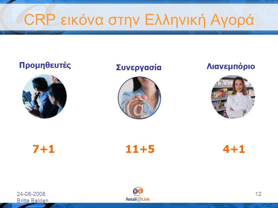CRP εικόνα στην Ελληνική Αγορά