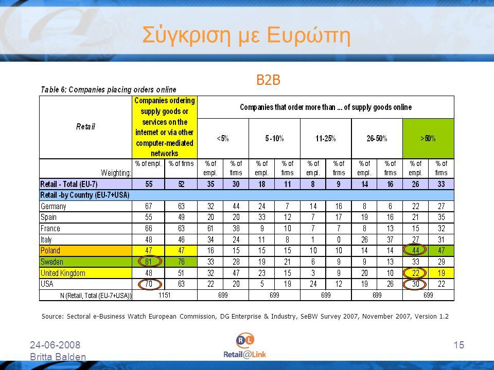 Σύγκριση με Ευρώπη Β2Β 24-06-2008 Britta Balden