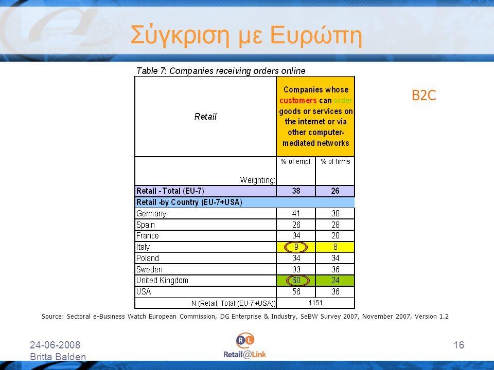 Σύγκριση με Ευρώπη Β2C 24-06-2008 Britta Balden