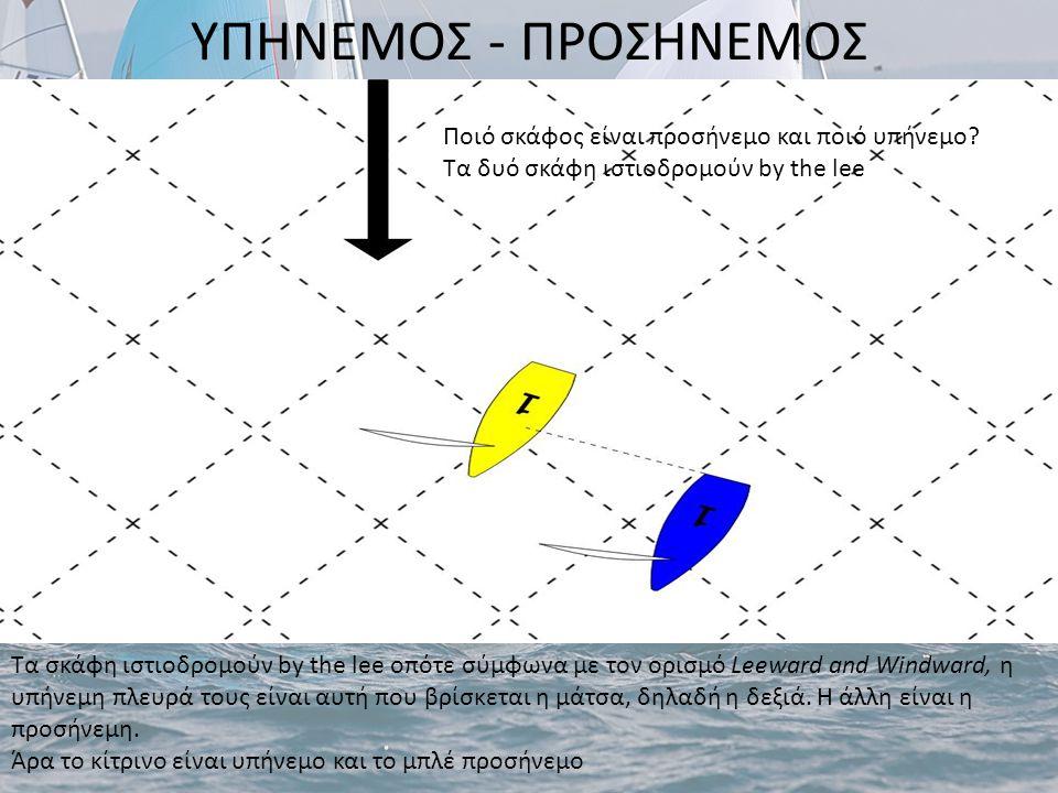 ΥΠΗΝΕΜΟΣ - ΠΡΟΣΗΝΕΜΟΣ Ποιό σκάφος είναι προσήνεμο και ποιό υπήνεμο