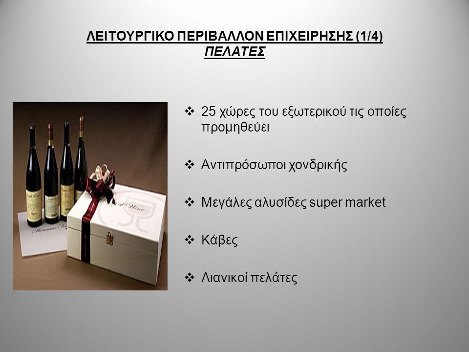 ΛΕΙΤΟΥΡΓΙΚΟ ΠΕΡΙΒΑΛΛΟΝ ΕΠΙΧΕΙΡΗΣΗΣ (1/4) ΠΕΛΑΤΕΣ