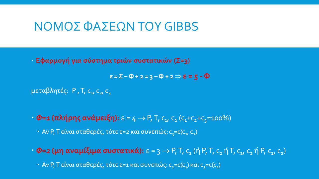 Νομος φασεων του gibbs Εφαρμογή για σύστημα τριών συστατικών (Σ=3) ε = Σ – Φ + 2 = 3 – Φ + 2  ε = 5 - Φ.