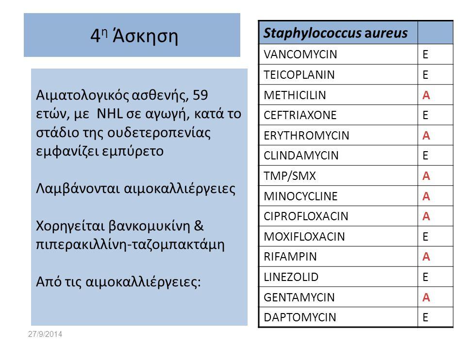 4η Άσκηση Staphylococcus aureus