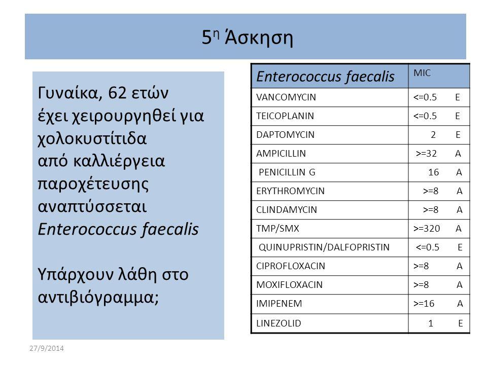 5η Άσκηση Enterococcus faecalis. MIC. VANCOMYCIN. <=0.5 E. TEICOPLANIN. DAPTOMYCIN. 2 E.