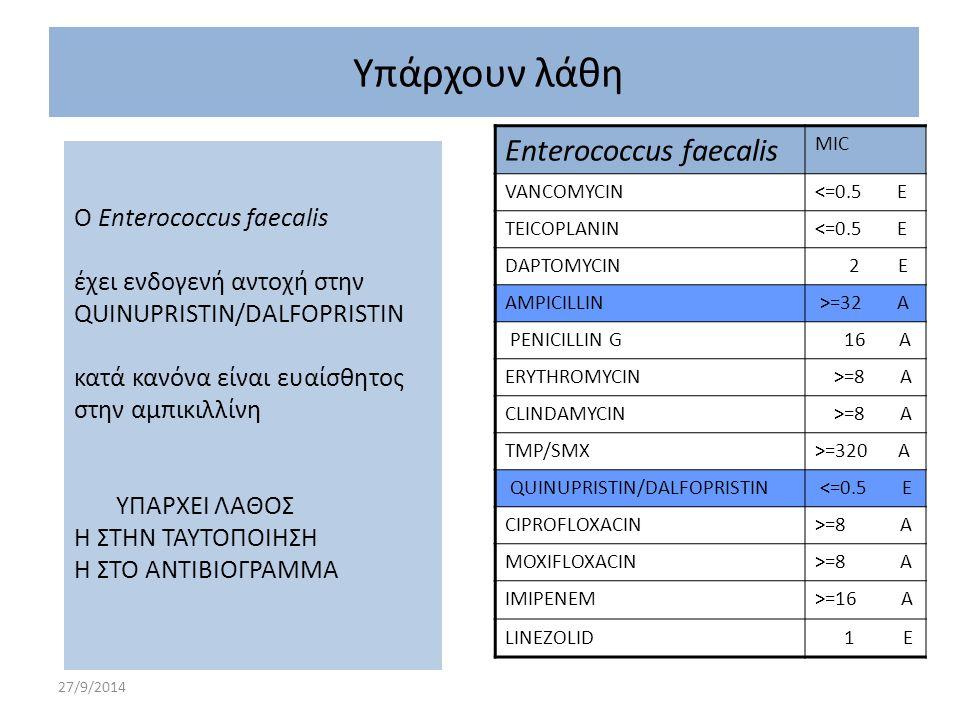 Υπάρχουν λάθη Enterococcus faecalis