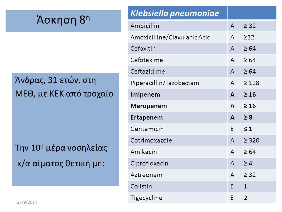 Άσκηση 8η Klebsiella pneumoniae Άνδρας, 31 ετών, στη
