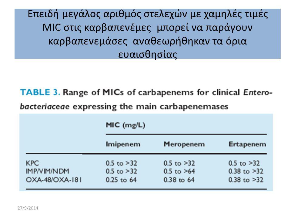 Επειδή μεγάλος αριθμός στελεχών με χαμηλές τιμές MIC στις καρβαπενέμες μπορεί να παράγουν καρβαπενεμάσες αναθεωρήθηκαν τα όρια ευαισθησίας