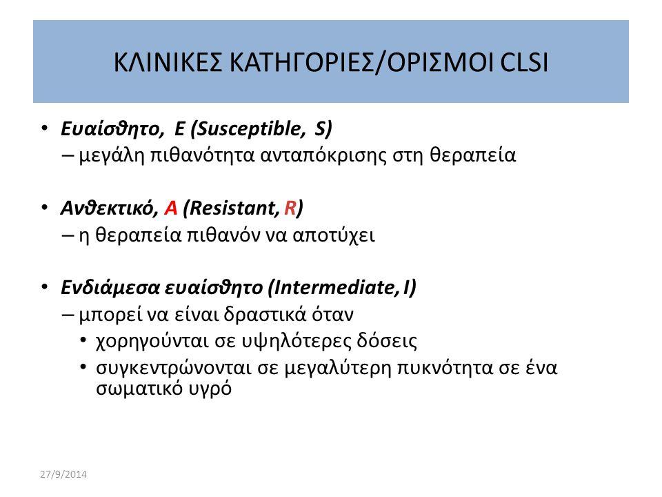ΚΛΙΝΙΚΕΣ ΚΑΤΗΓΟΡΙΕΣ/ΟΡΙΣΜΟΙ CLSI
