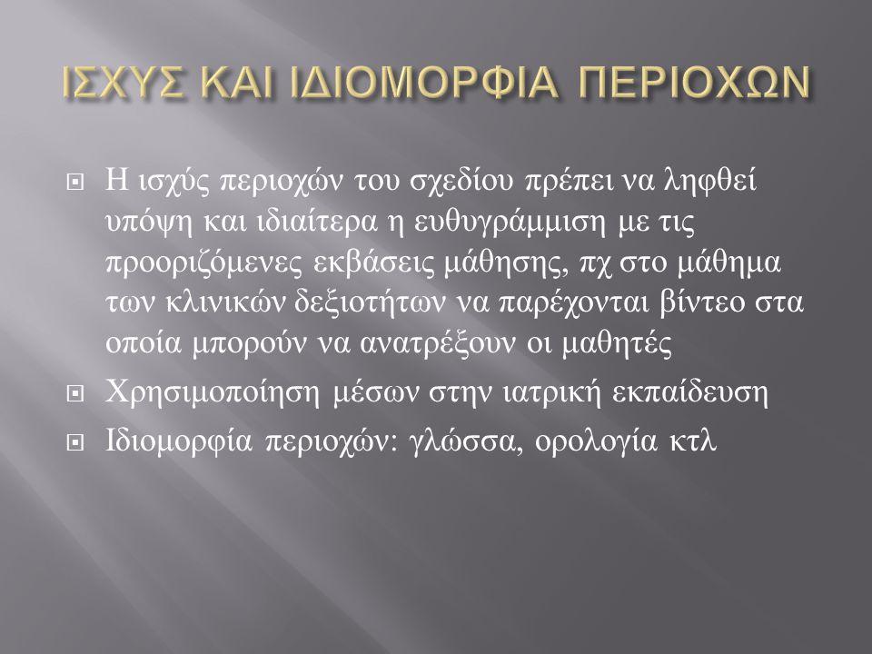 ΙΣΧΥΣ ΚΑΙ ΙΔΙΟΜΟΡΦΙΑ ΠΕΡΙΟΧΩΝ